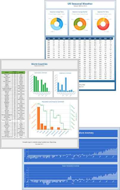 Example charts created using NumberLens